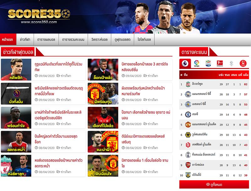 เว็บบอล ThaiSport ไม่พลาดทุกข่าวกีฬาฟุตบอล